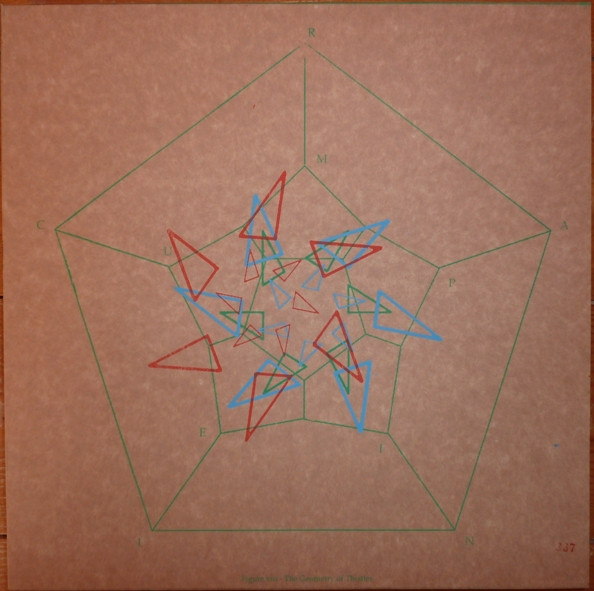 Cranium Pie — The Geometry of Thistles